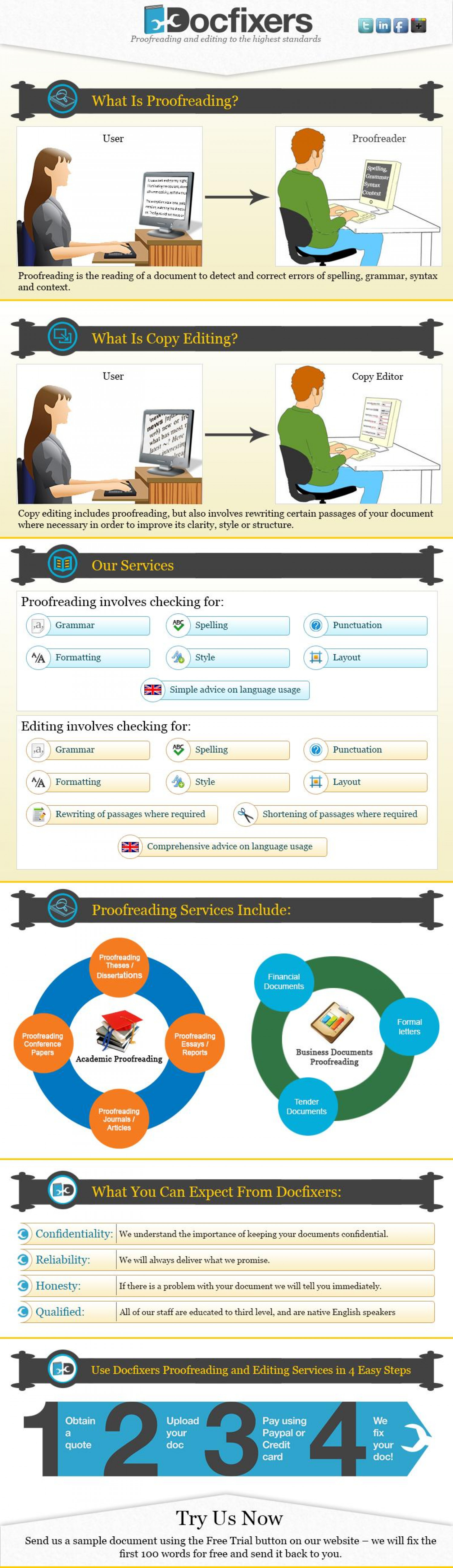 Proofreading | Proofreaders - UK  Infographic