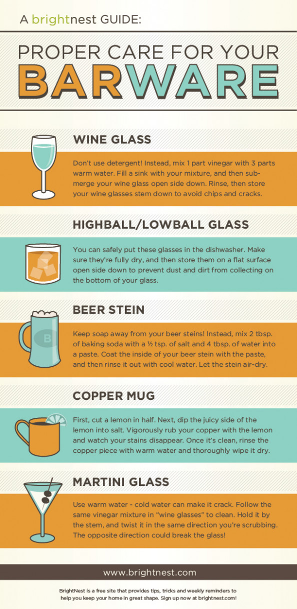 Proper Care for  Barware Infographic