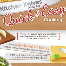 Proper Kitchen Knives Make for Quick & Easy Cooking Infographic