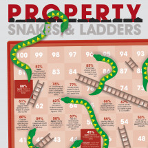 Property Snakes & Ladders Infographic