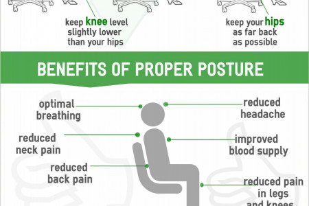 PROS and CONS of various sitting positions in the office Infographic