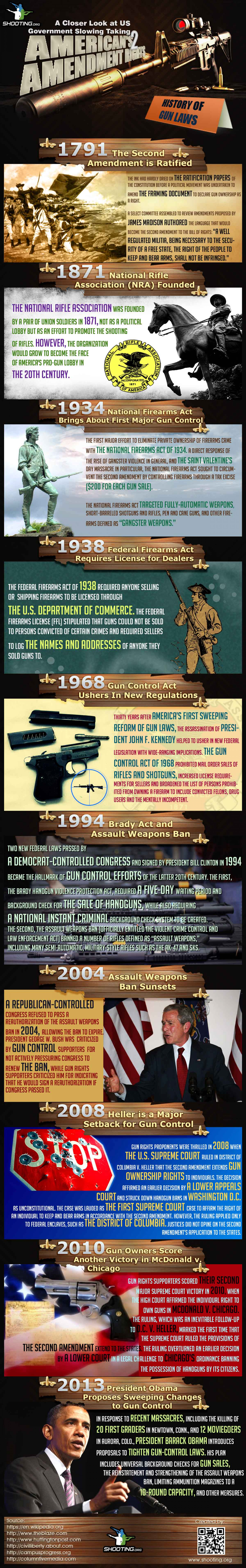 Protect Our Rights Infographic