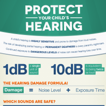 Protect your child's hearing Infographic