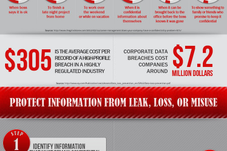 Protecting Information in the Workplace  Infographic