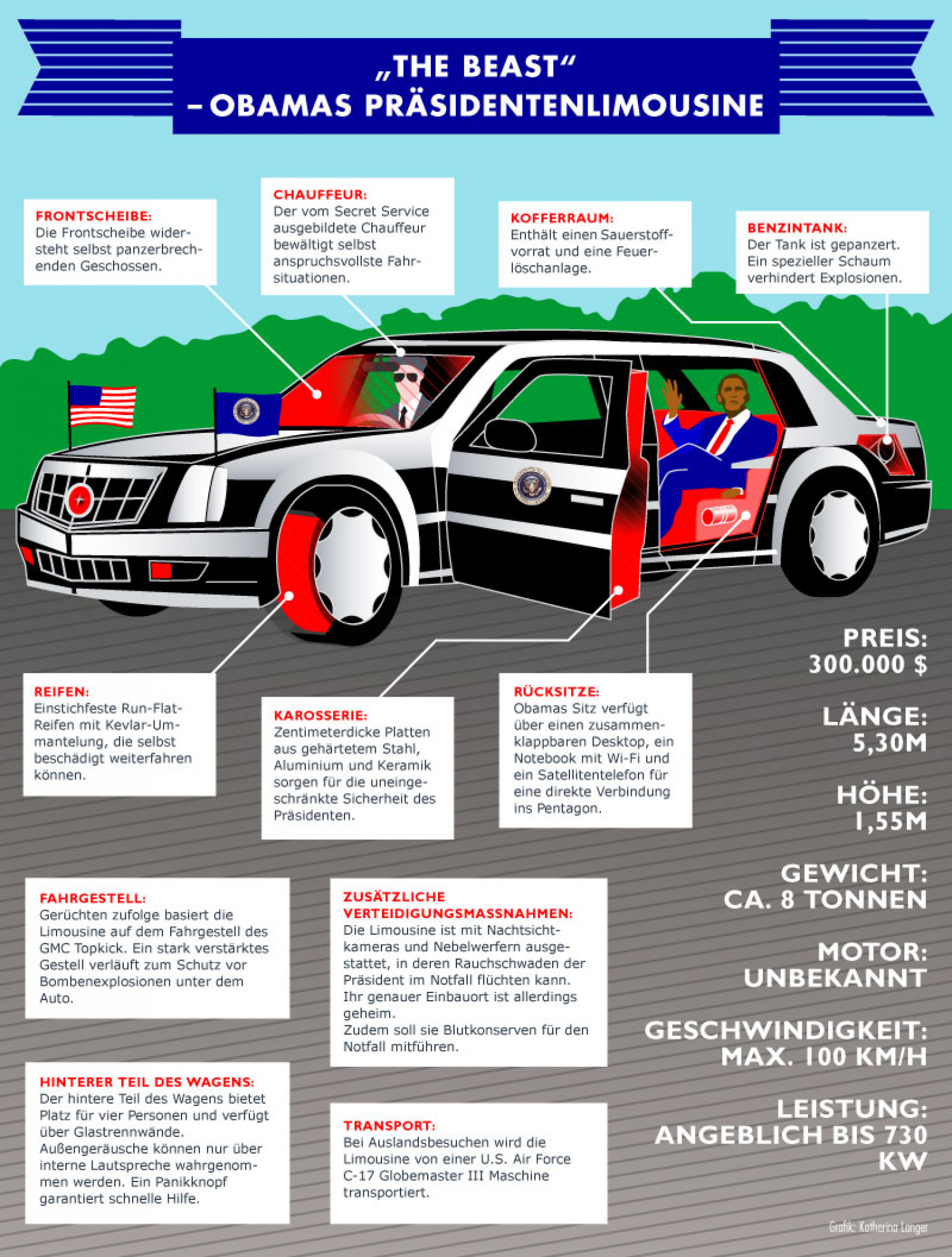 Präsidentenlimousine Obama - The Beast Infographic