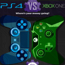 PS4 Vs XBOXONE Infographic