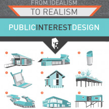 Public Interest Design: From Idealism to Realism Infographic