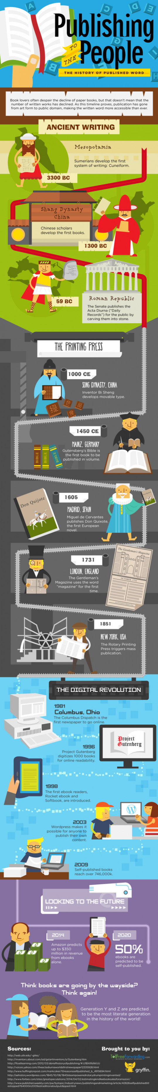 Publishing to the People: The History of Published Word