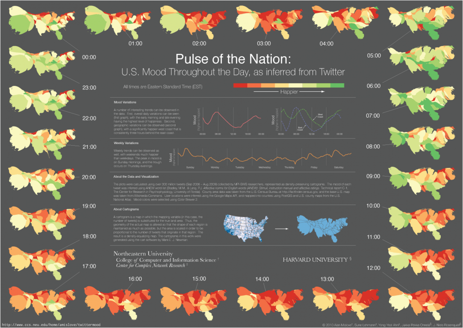Pulse of the Nation Infographic