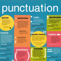 Punctuation Infographic