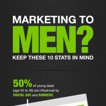 Purchasing Behavior of Men- An Infographic  Infographic