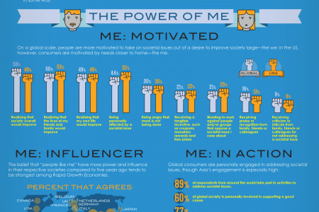 Purpose Gets Personal: 2012 Edelman goodpurpose® Study  Infographic