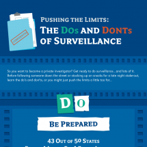Pushing the Limits: The Do's & Dont's of Surveillance Infographic
