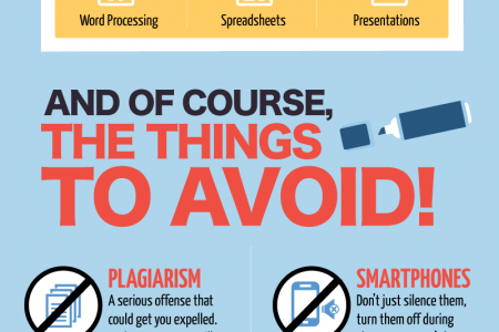 Putting Technology to Work for You at College Infographic