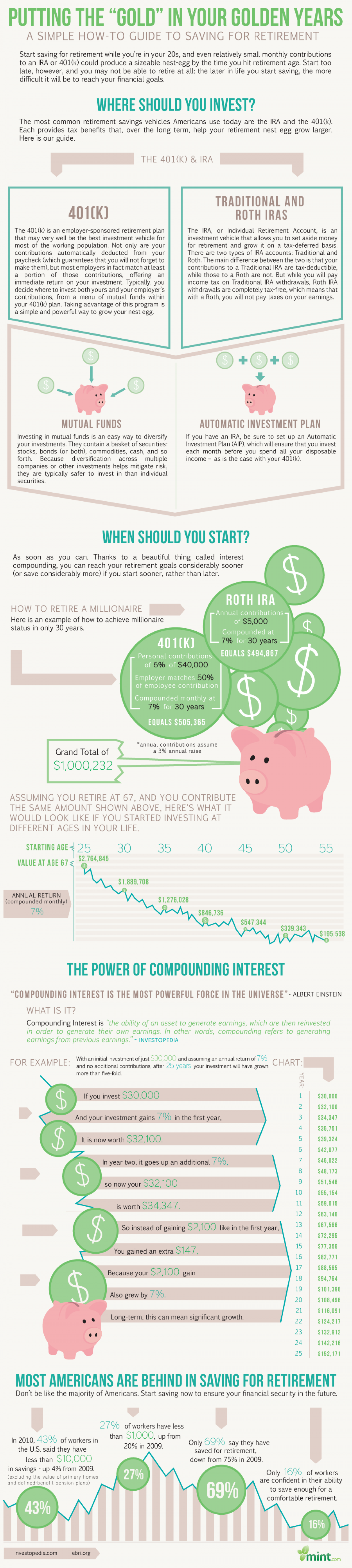 "Putting the ""Gold"" In Your Golden Years Infographic"