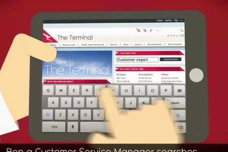 Qantas - The Terminal Infographic