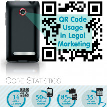 QR Code Usage in Legal Marketing Infographic