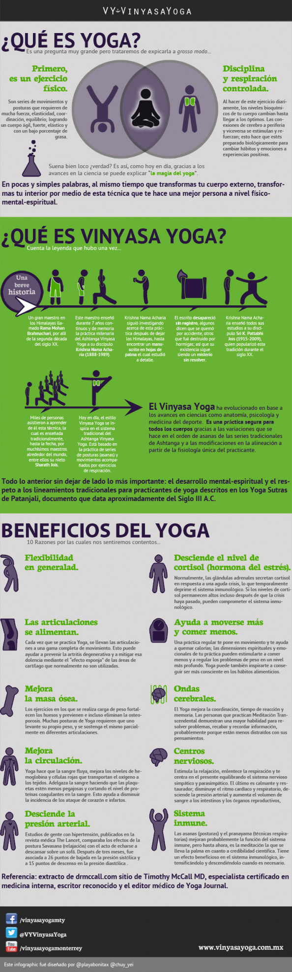 Qu es Yoga? Infographic