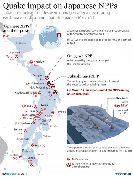 Quake impact on Japanese NPPs Infographic