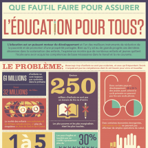 Que faut-il faire pour raliser l ducation pour tous  ? Infographic