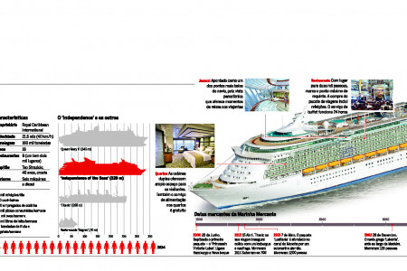 Queen Mary cruise ship Infographic