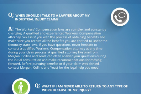 Questions about Workers' Compensation Infographic