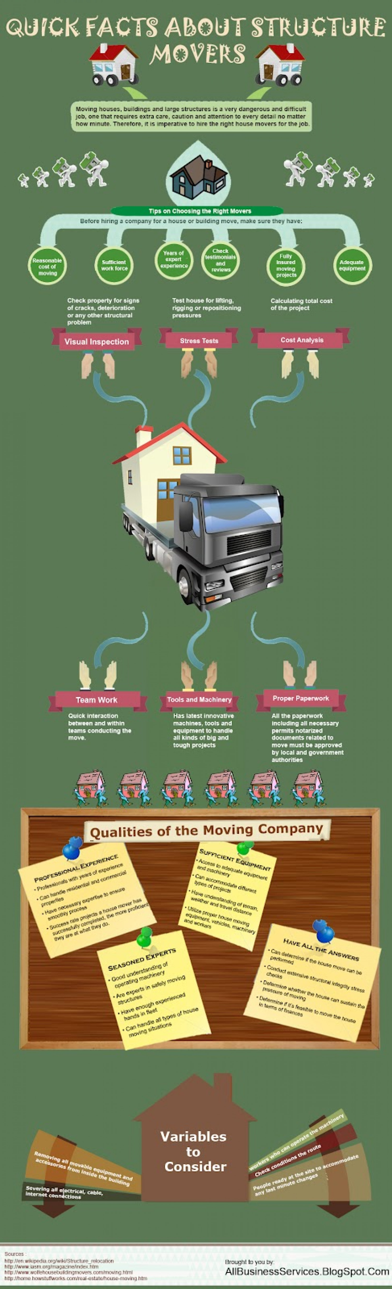 Quick Facts about Structure Movers [Infographic]  Infographic