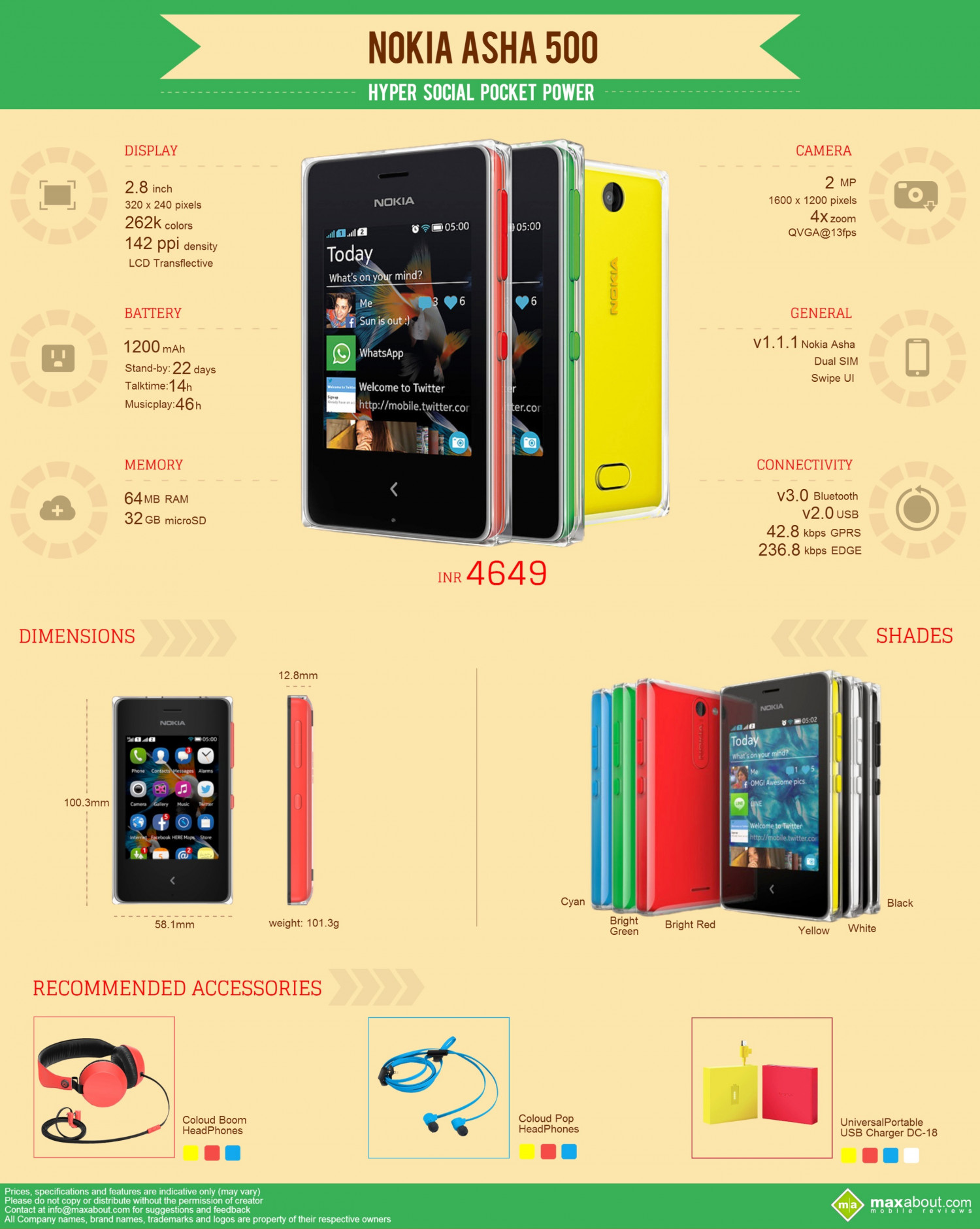 Quick Facts: Nokia Asha 500 Infographic