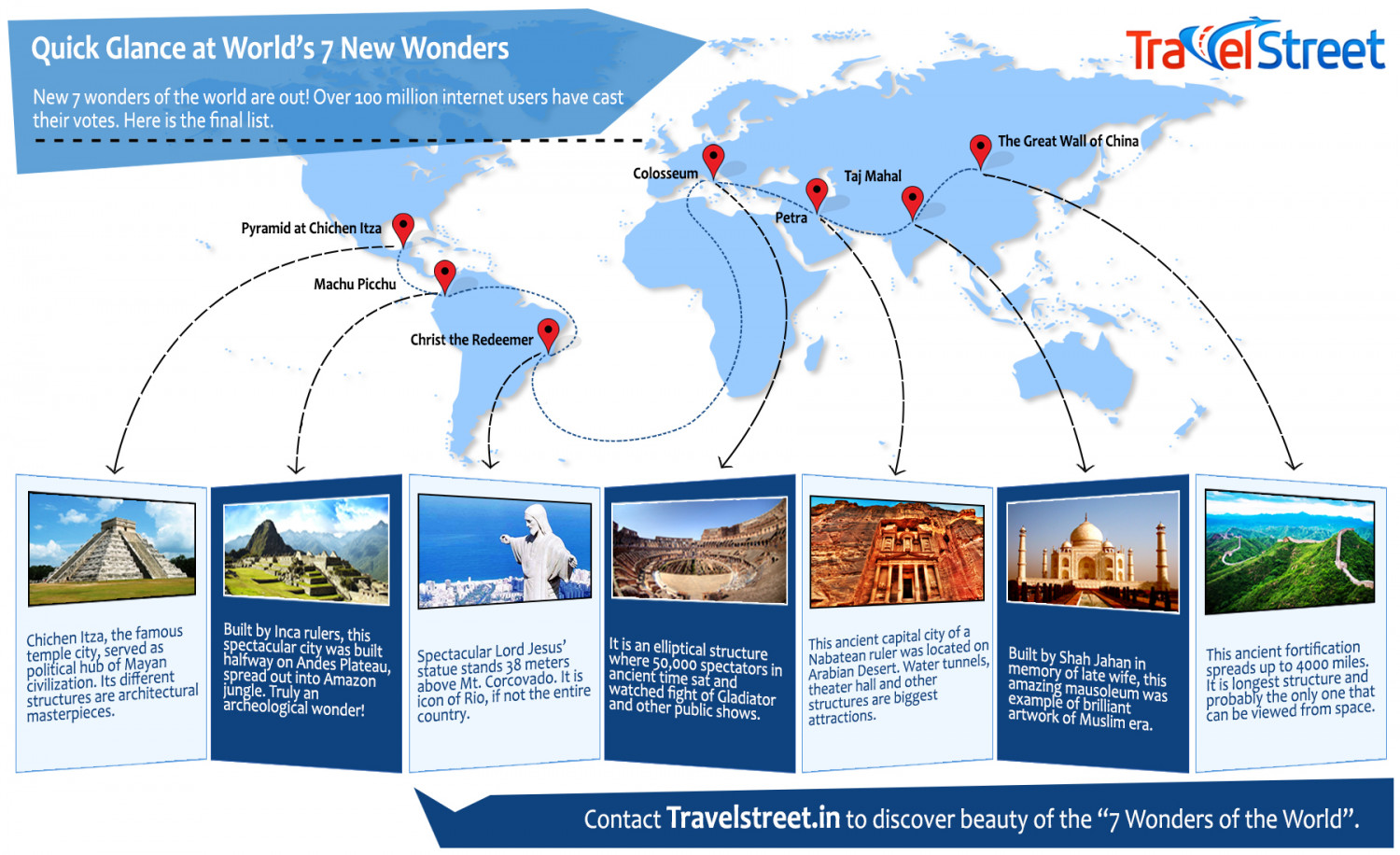 Quick Glance at World's 7 New Wonders Infographic