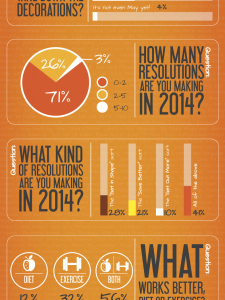QuickQuid's 2014 Outlook Infographic