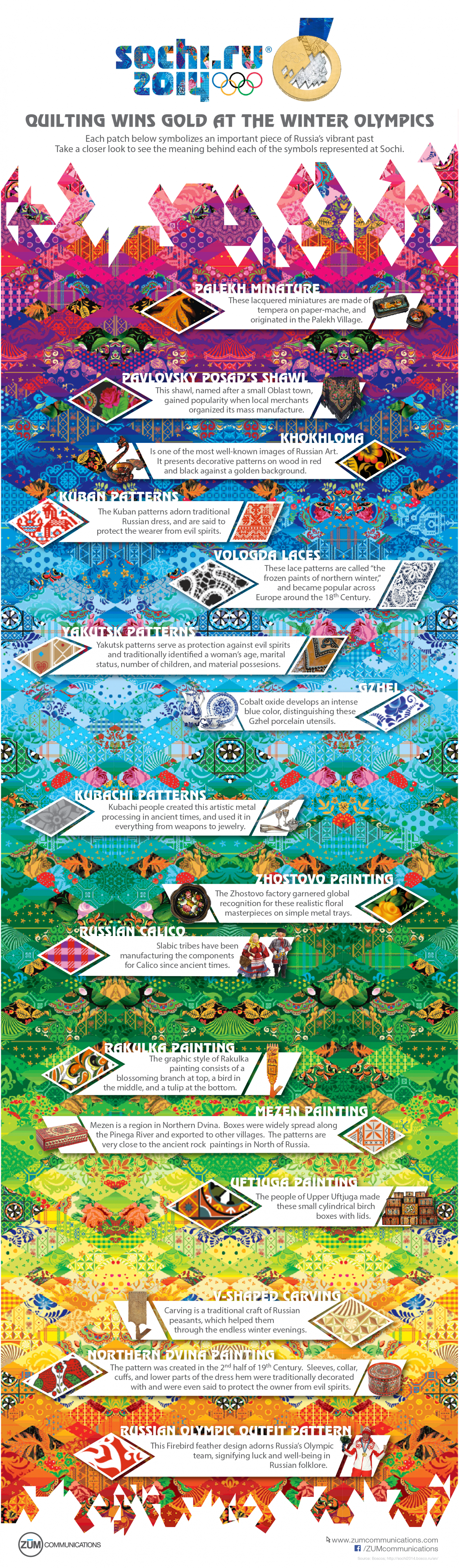 Quilting Wins Gold at the Winter Olympics Infographic