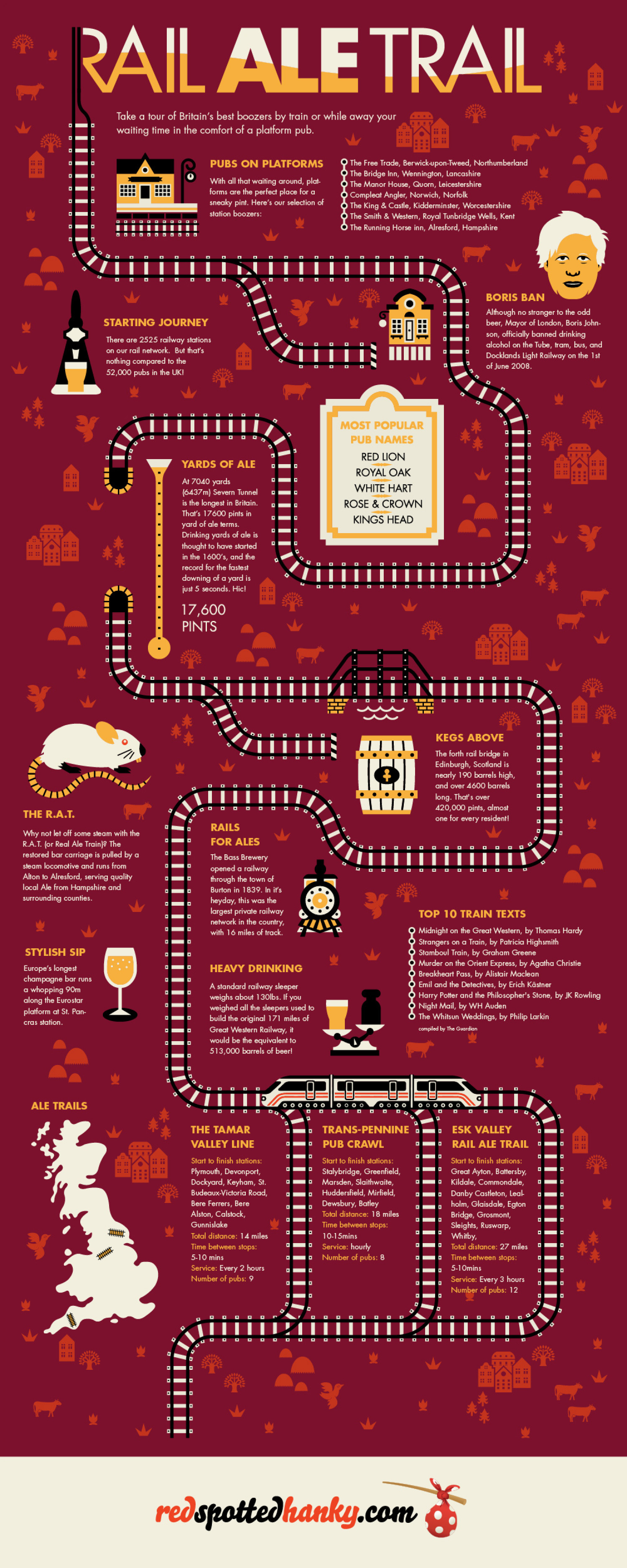 Rail Ale Trail Infographic