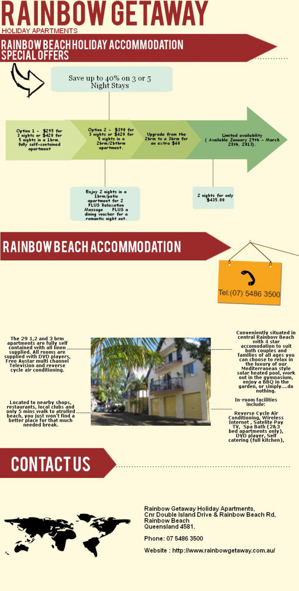 Rainbow Beach Accommodation Offers Watefront Appartments Infographic