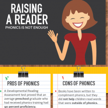 Raising A Reader Infographic