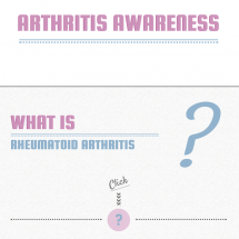 Raising Awareness for Rheumatoid Arthritis : Precious Cells Infographic