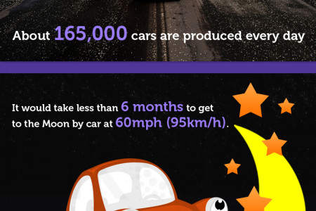 Random Automobile Industry Facts  Infographic