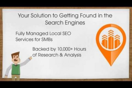 Rank Local – Effective Local Search Marketing Strategies Infographic