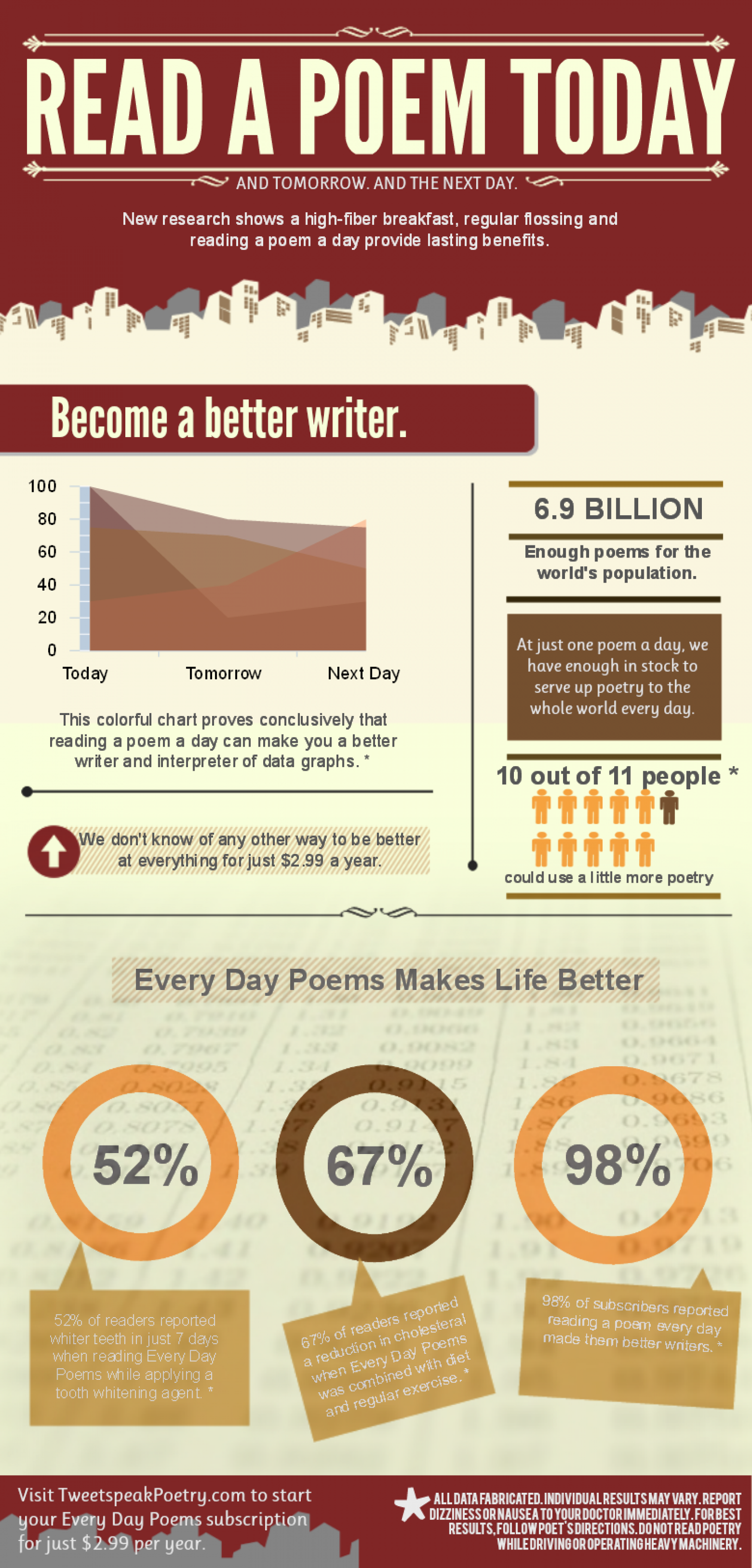 Read a Poem a Day Infographic