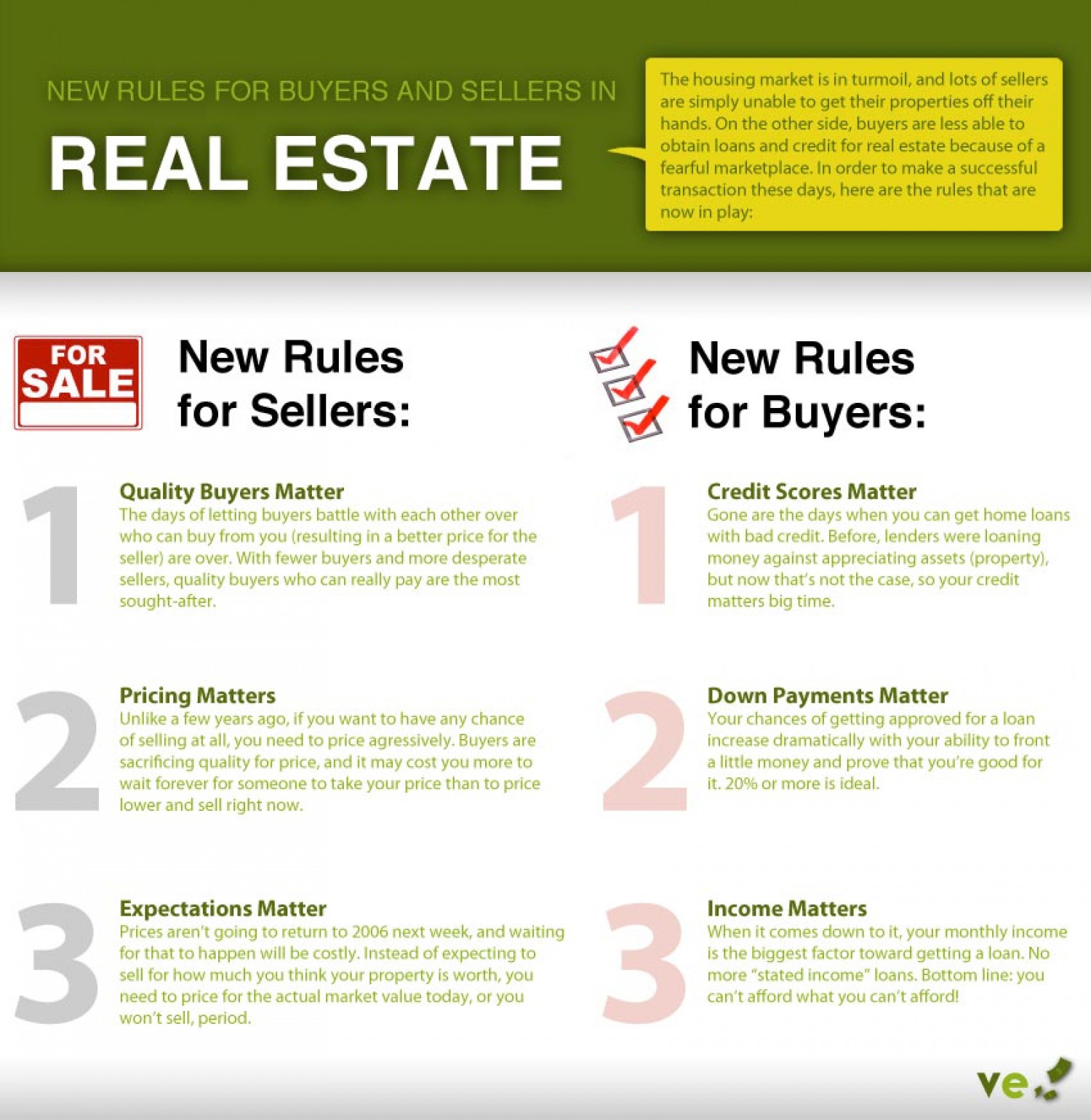 Real Estate Resurgence – How Buying and Selling Has Changed Infographic
