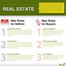 Real Estate Resurgence  How Buying and Selling Has Changed Infographic