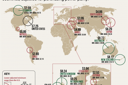 Real Hourly Minimum Wages Around The World Infographic