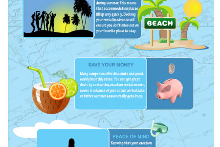 Reasons to Book Vacation Rentals in Advance  Infographic