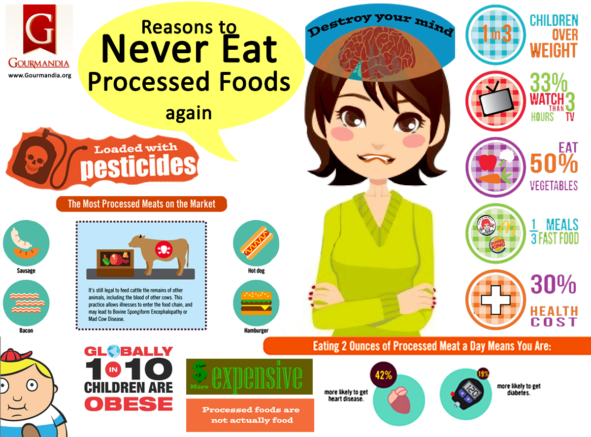 Reasons To Never Eat Processed Foods Again