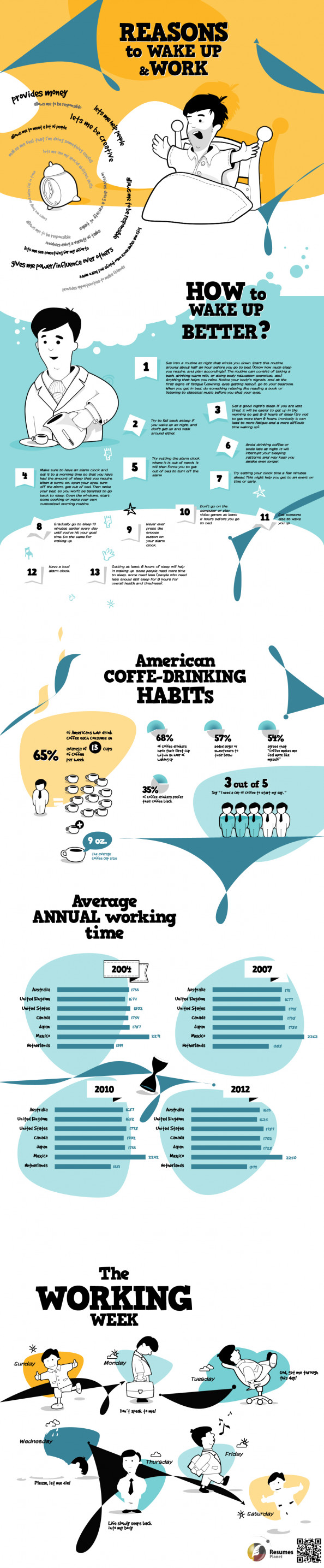 Reasons to wake up and work Infographic
