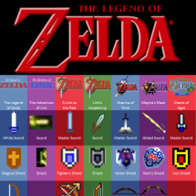 Recurring Items from the Legend of Zelda series Infographic