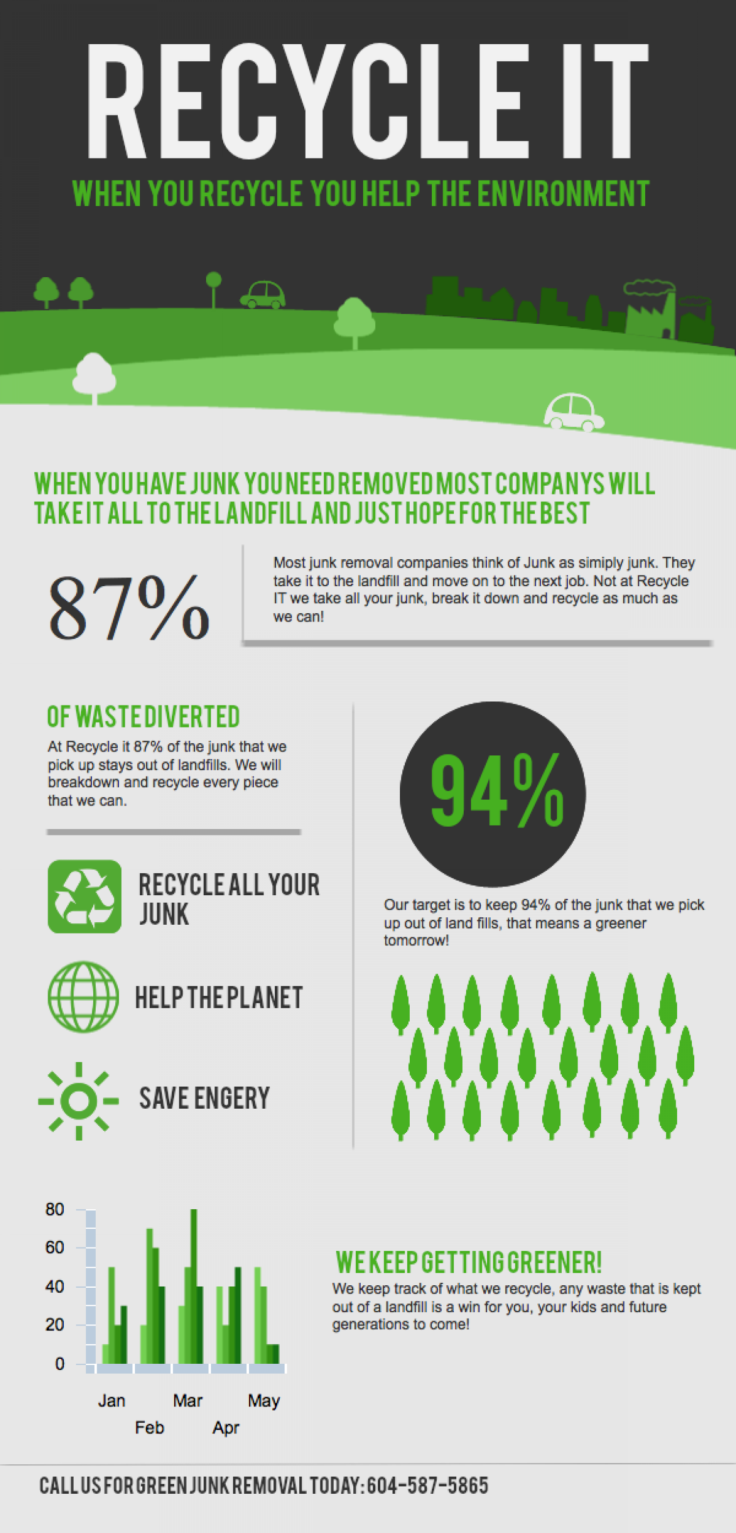 Recycle IT Infographic