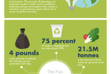 Recycle more in 2015 Infographic