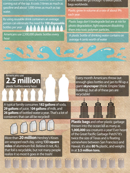 Recycling Statistics Infographic