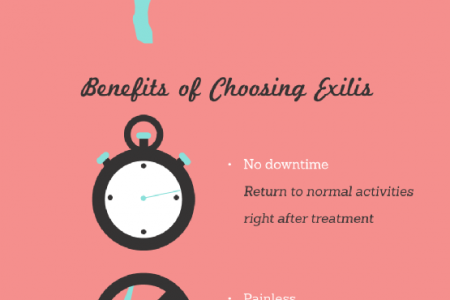 Rediscover Youthful Skin with Exilis Infographic