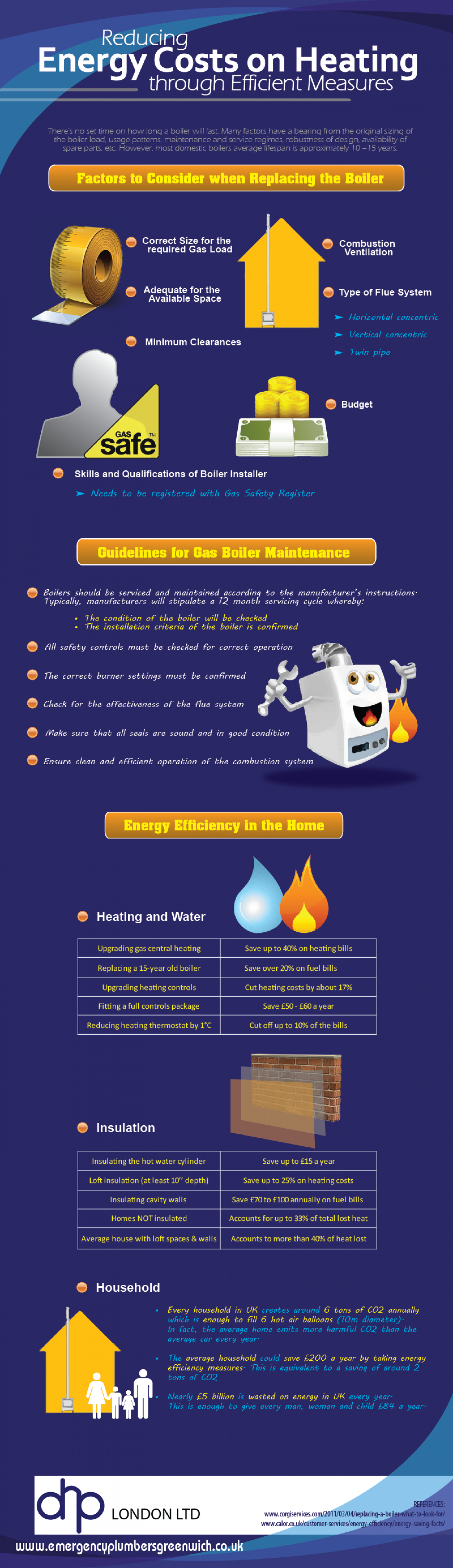 Reducing Energy Costs on Heating through Efficient Measures Infographic